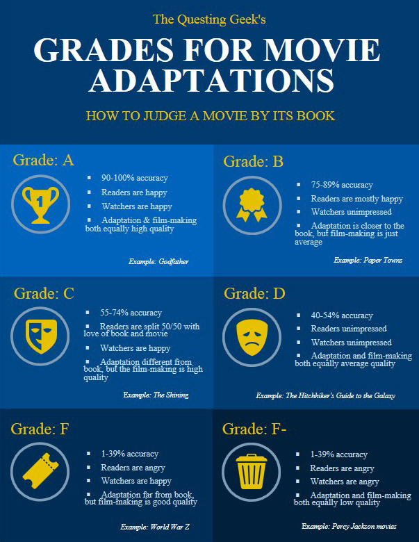 grades-movies